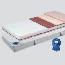 RIVIERA NOVA többrétegű szendvics szerkezetű matrac, szimmetrikus szerkezettel