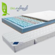 Verona nagy rugósűrűségű tasakrugós matrac