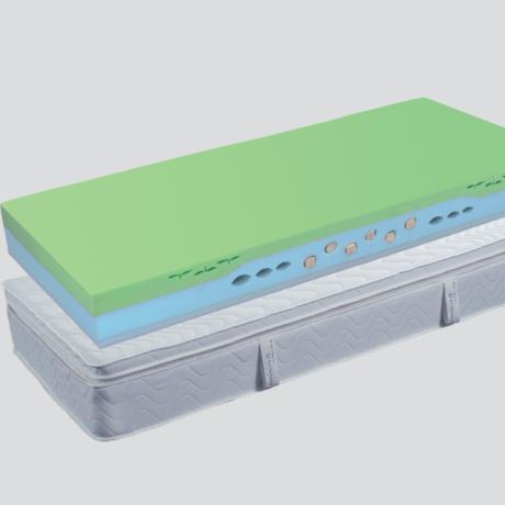 Nizza aszimmetrikus habmagos matrac
